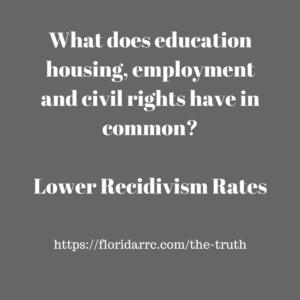 Exploring Ways to Lower Recidivism